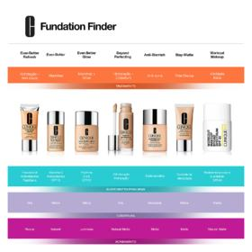Even Better Makeup Spf 15 Clinique - Base Facial - Golden Neutral