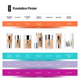 Even Better Makeup Spf 15 Clinique - Base Facial - Clove