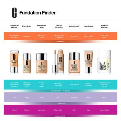 Imagem 6 do produto CliniqueFIT Workout FPS 40 Clinique - Base Facial - 02 - Light Medium